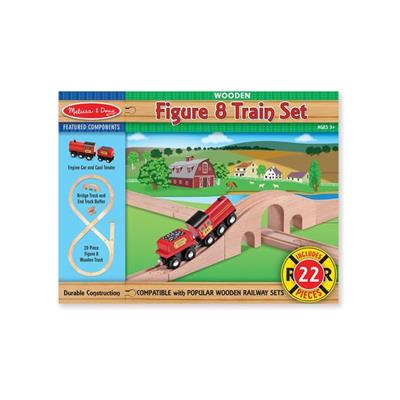 Figure 8 Train Set,703